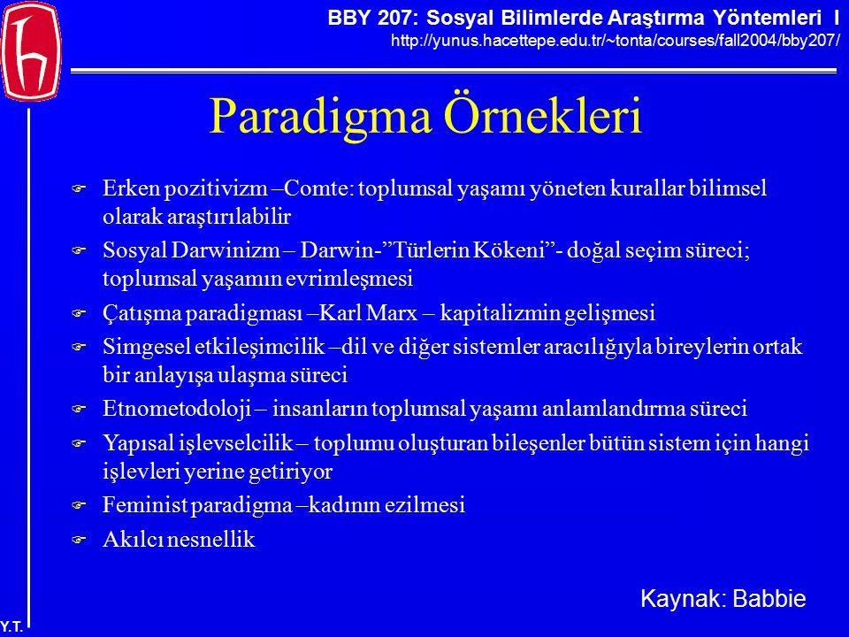 BBY 207: Sosyal Bilimlerde Araştırma Yöntemleri I http://yunus.hacettepe.edu.tr/~tonta/courses/fall2004/bby207/ Y.T. Paradigma Örnekleri  Erken pozit