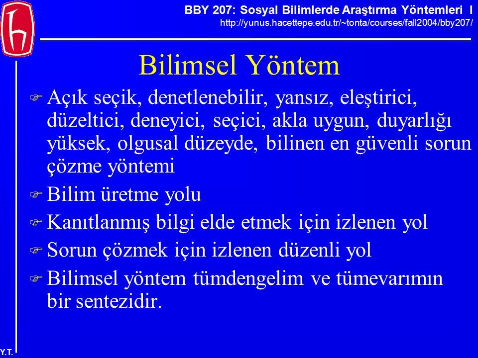 BBY 207: Sosyal Bilimlerde Araştırma Yöntemleri I http://yunus.hacettepe.edu.tr/~tonta/courses/fall2004/bby207/ Y.T. Bilimsel Yöntem  Açık seçik, den