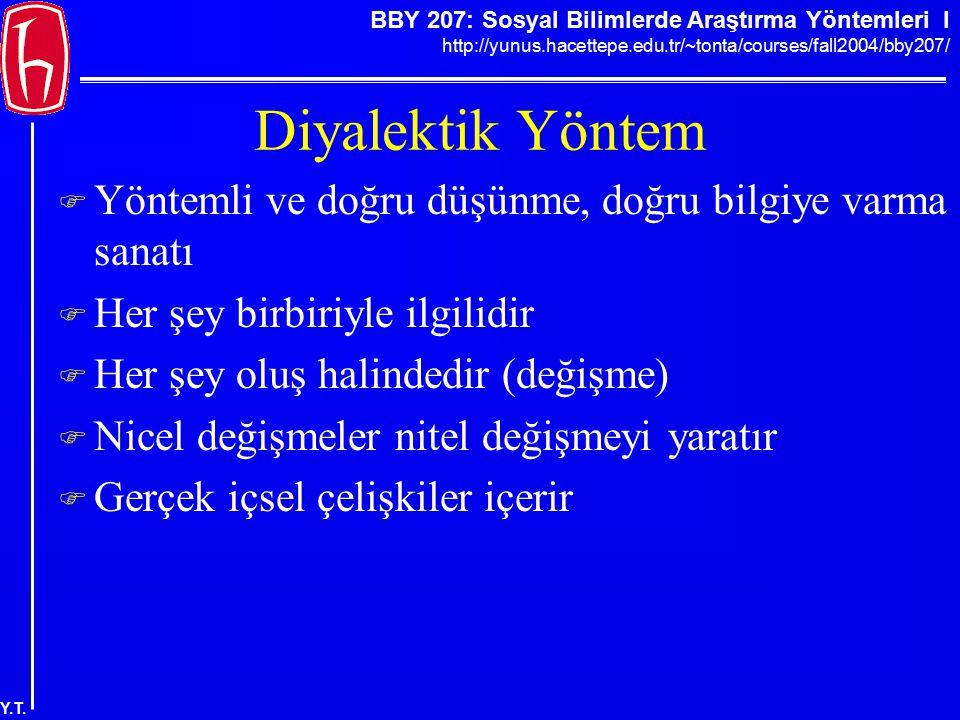 BBY 207: Sosyal Bilimlerde Araştırma Yöntemleri I http://yunus.hacettepe.edu.tr/~tonta/courses/fall2004/bby207/ Y.T. Diyalektik Yöntem  Yöntemli ve d