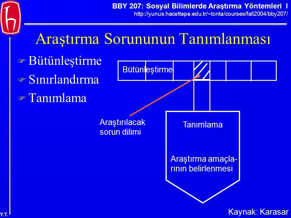 BBY 207: Sosyal Bilimlerde Araştırma Yöntemleri I http://yunus.hacettepe.edu.tr/~tonta/courses/fall2004/bby207/ Y.T. Araştırma Sorununun Tanımlanması