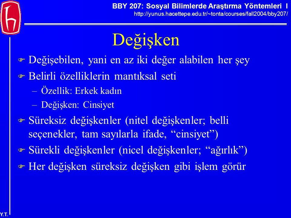 BBY 207: Sosyal Bilimlerde Araştırma Yöntemleri I http://yunus.hacettepe.edu.tr/~tonta/courses/fall2004/bby207/ Y.T. Değişken  Değişebilen, yani en a