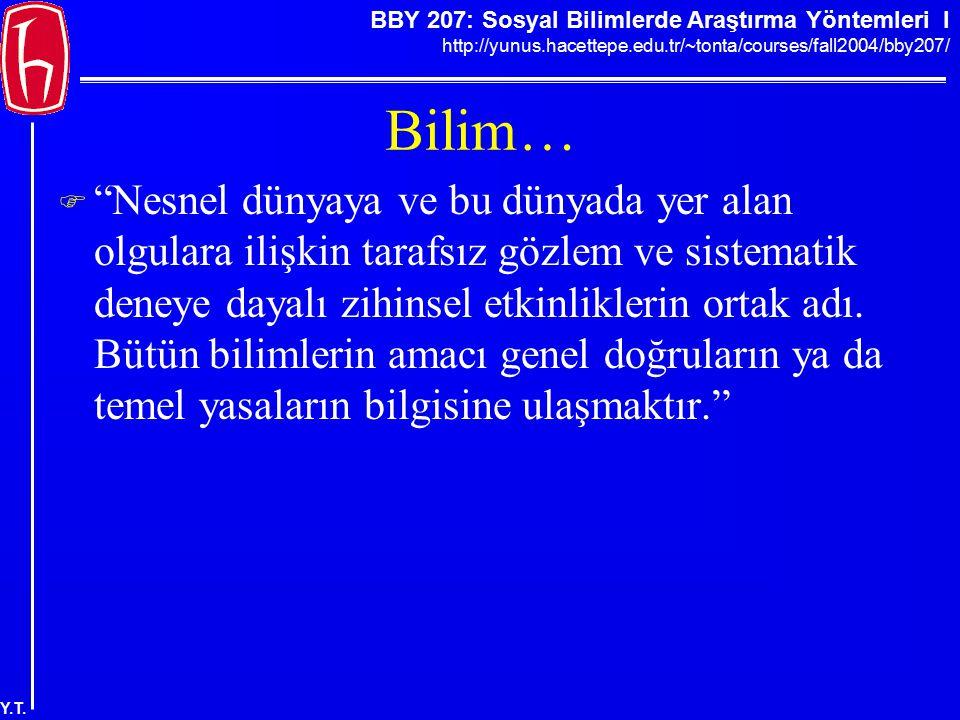"""BBY 207: Sosyal Bilimlerde Araştırma Yöntemleri I http://yunus.hacettepe.edu.tr/~tonta/courses/fall2004/bby207/ Y.T. Bilim…  """"Nesnel dünyaya ve bu dü"""