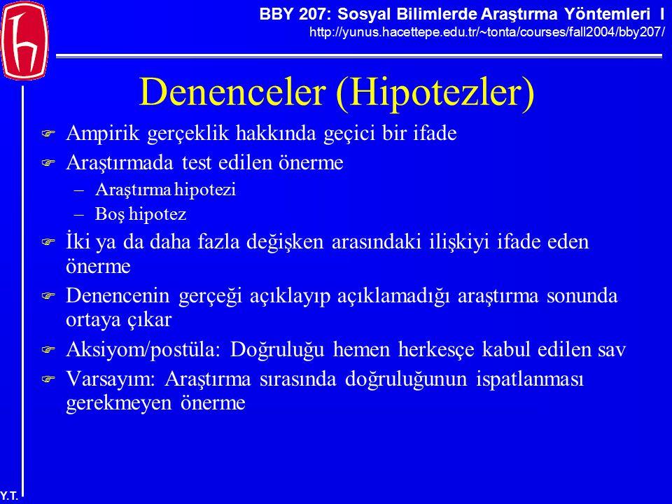 BBY 207: Sosyal Bilimlerde Araştırma Yöntemleri I http://yunus.hacettepe.edu.tr/~tonta/courses/fall2004/bby207/ Y.T. Denenceler (Hipotezler)  Ampirik