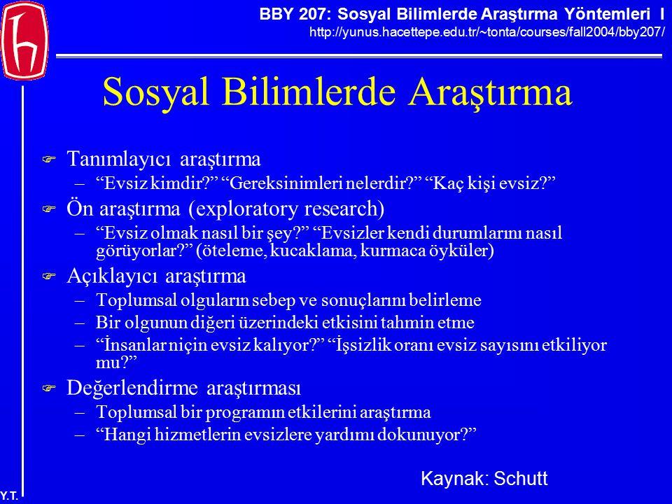 BBY 207: Sosyal Bilimlerde Araştırma Yöntemleri I http://yunus.hacettepe.edu.tr/~tonta/courses/fall2004/bby207/ Y.T. Sosyal Bilimlerde Araştırma  Tan