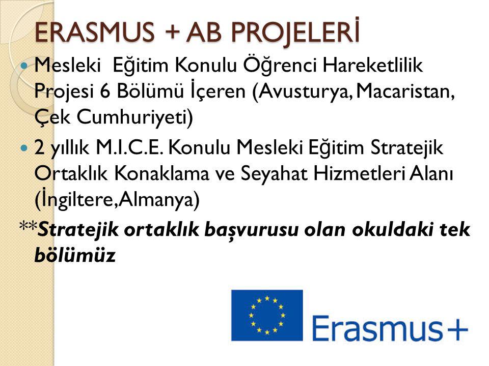 ERASMUS + AB PROJELER İ Mesleki E ğ itim Konulu Ö ğ renci Hareketlilik Projesi 6 Bölümü İ çeren (Avusturya, Macaristan, Çek Cumhuriyeti) 2 yıllık M.I.
