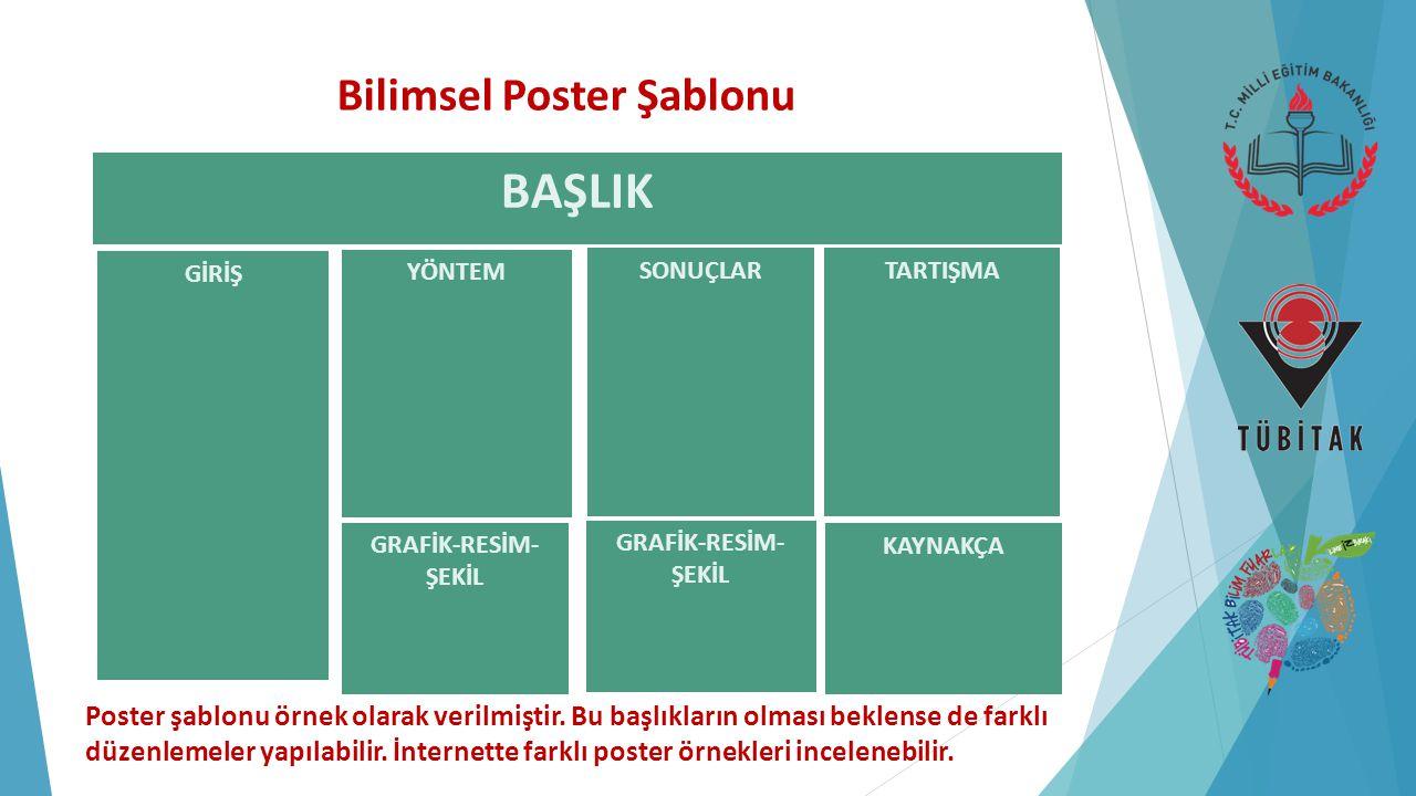 Bilimsel Poster Şablonu BAŞLIK GİRİŞ YÖNTEM SONUÇLARTARTIŞMA GRAFİK-RESİM- ŞEKİL KAYNAKÇA GRAFİK-RESİM- ŞEKİL Poster şablonu örnek olarak verilmiştir.