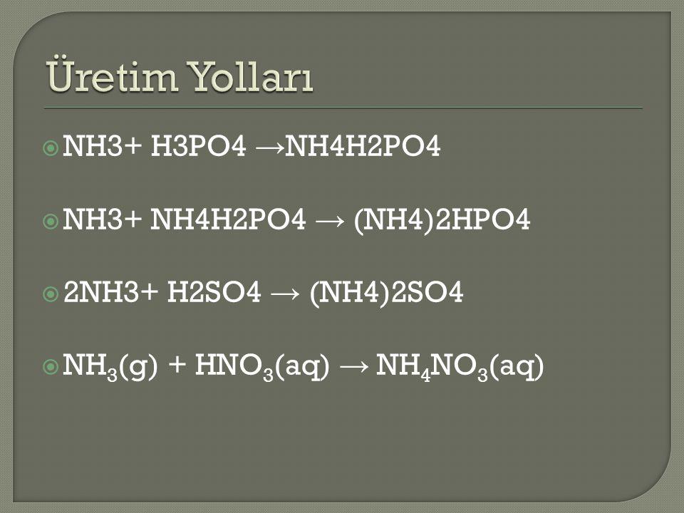  NH3+ H3PO4 → NH4H2PO4  NH3+ NH4H2PO4 → (NH4)2HPO4  2NH3+ H2SO4 → (NH4)2SO4  NH 3 (g) + HNO 3 (aq) → NH 4 NO 3 (aq)