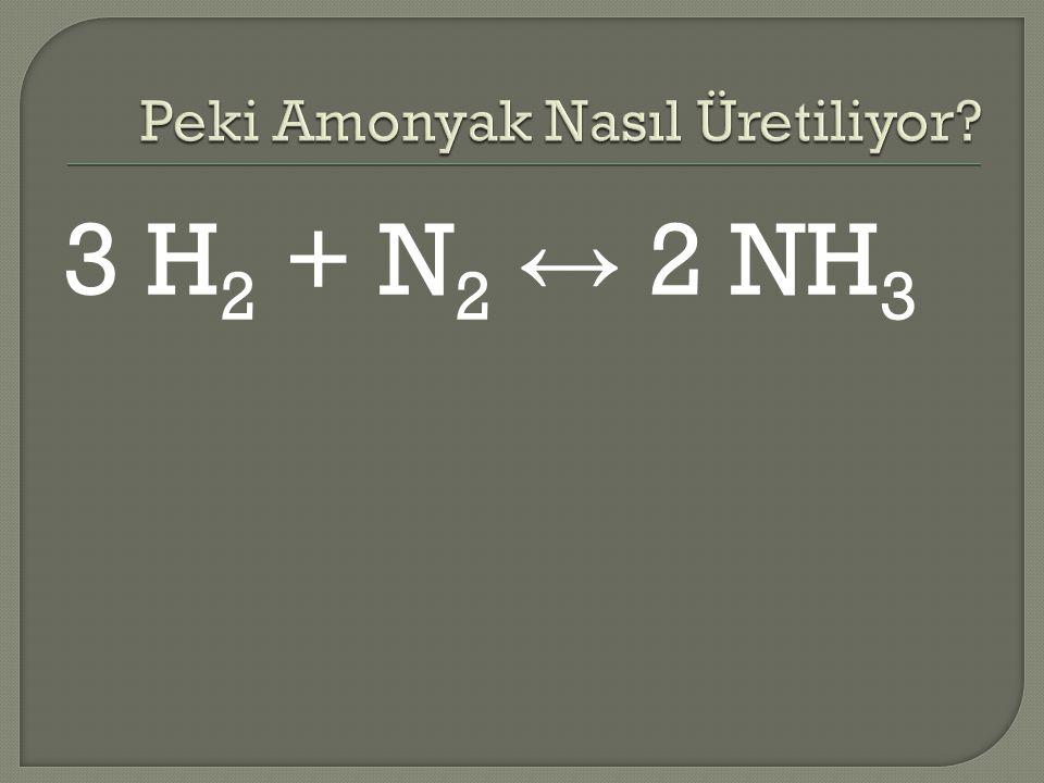 3 H 2 + N 2 ↔ 2 NH 3