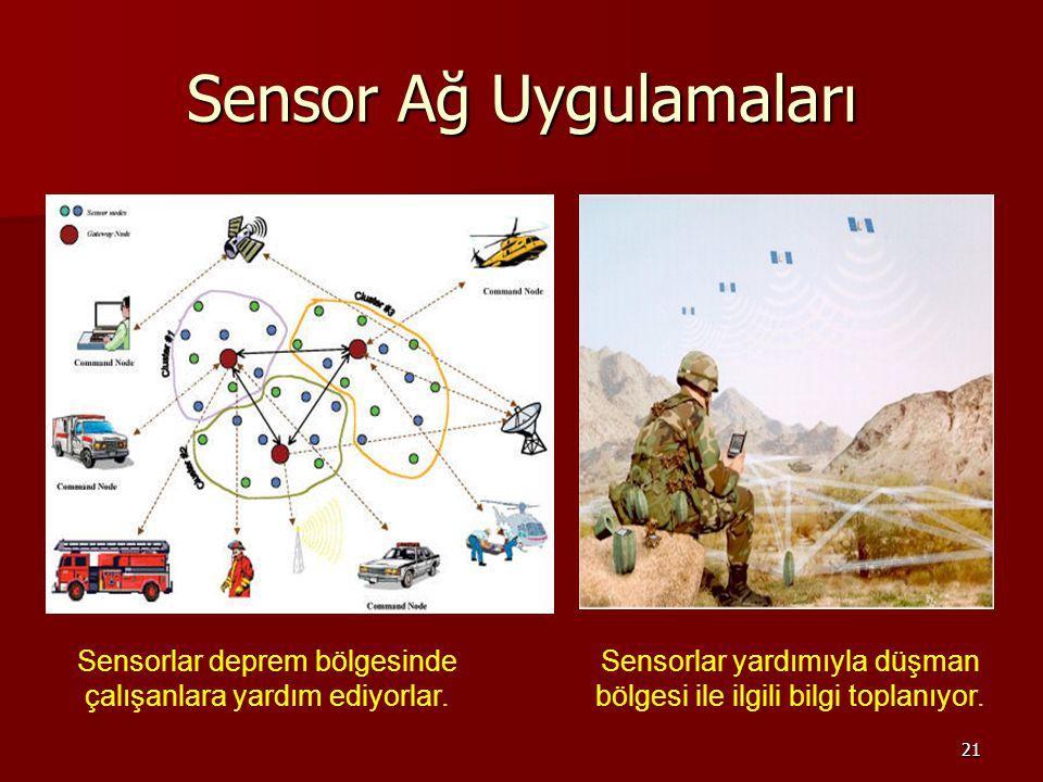 21 Sensor Ağ Uygulamaları Sensorlar deprem bölgesinde çalışanlara yardım ediyorlar.