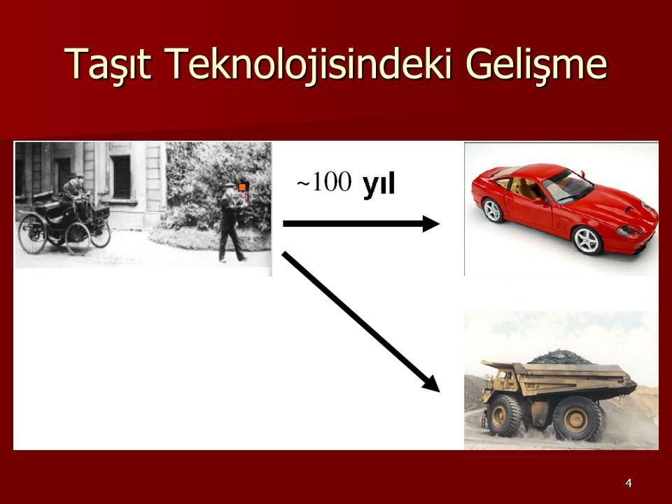 4 Taşıt Teknolojisindeki Gelişme