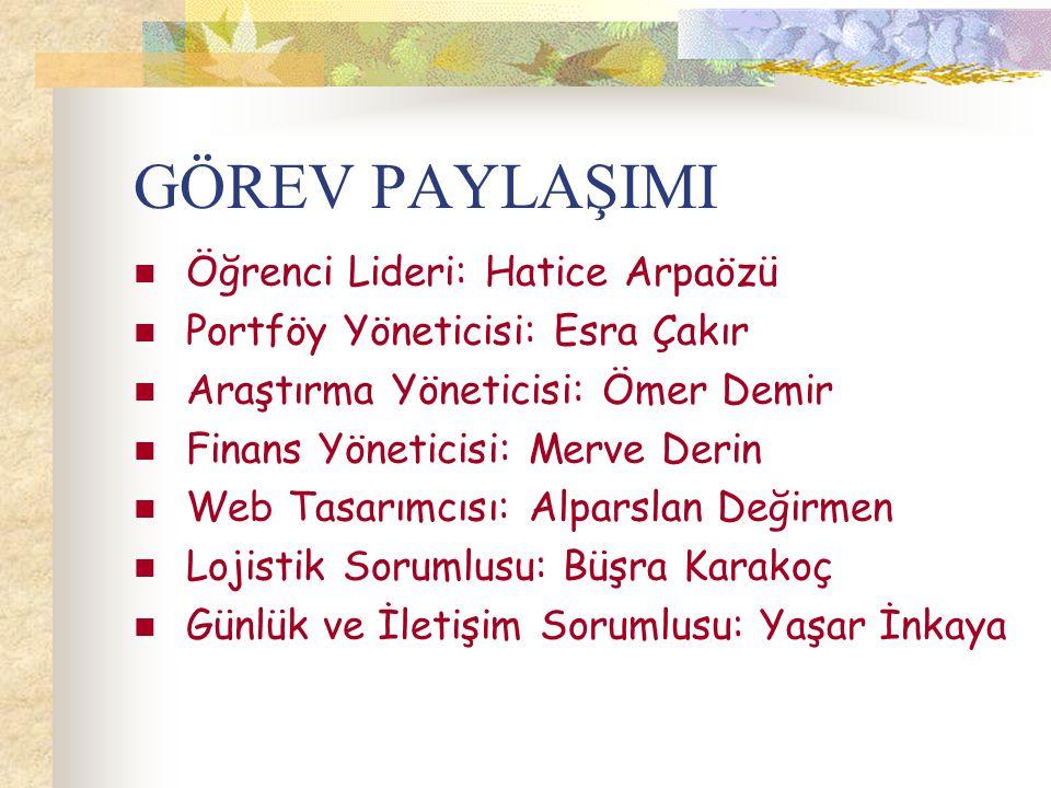 GÖREV PAYLAŞIMI Öğrenci Lideri: Hatice Arpaözü Portföy Yöneticisi: Esra Çakır Araştırma Yöneticisi: Ömer Demir Finans Yöneticisi: Merve Derin Web Tasa