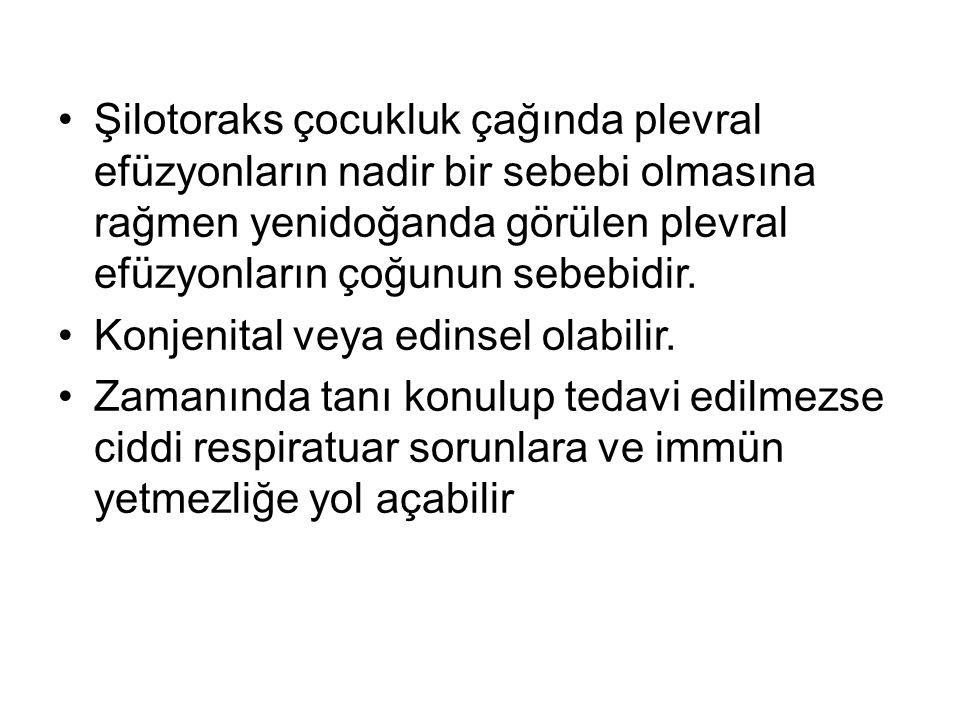 Şilotoraks çocukluk çağında plevral efüzyonların nadir bir sebebi olmasına rağmen yenidoğanda görülen plevral efüzyonların çoğunun sebebidir.
