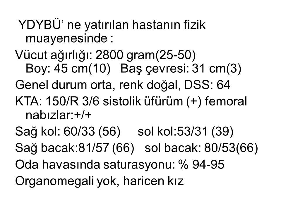 YDYBÜ' ne yatırılan hastanın fizik muayenesinde : Vücut ağırlığı: 2800 gram(25-50) Boy: 45 cm(10) Baş çevresi: 31 cm(3) Genel durum orta, renk doğal, DSS: 64 KTA: 150/R 3/6 sistolik üfürüm (+) femoral nabızlar:+/+ Sağ kol: 60/33 (56) sol kol:53/31 (39) Sağ bacak:81/57 (66) sol bacak: 80/53(66) Oda havasında saturasyonu: % 94-95 Organomegali yok, haricen kız