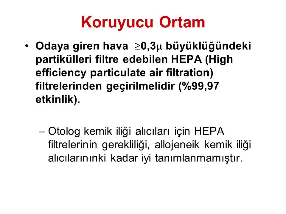 Koruyucu Ortam Odaya giren hava  0,3  büyüklüğündeki partikülleri filtre edebilen HEPA (High efficiency particulate air filtration) filtrelerinden g