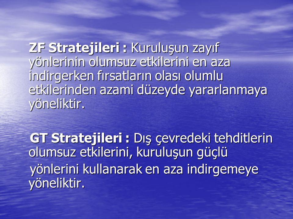 ZF Stratejileri : Kuruluşun zayıf yönlerinin olumsuz etkilerini en aza indirgerken fırsatların olası olumlu etkilerinden azami düzeyde yararlanmaya yö