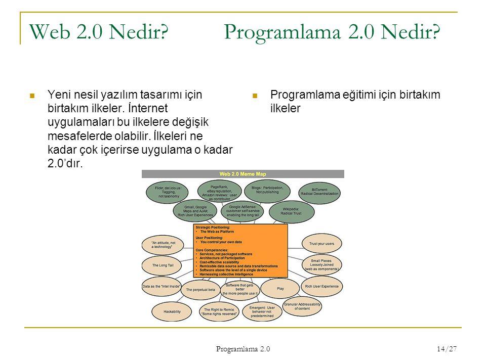 Programlama 2.0 14/27 Web 2.0 Nedir?Programlama 2.0 Nedir? Yeni nesil yazılım tasarımı için birtakım ilkeler. İnternet uygulamaları bu ilkelere değişi