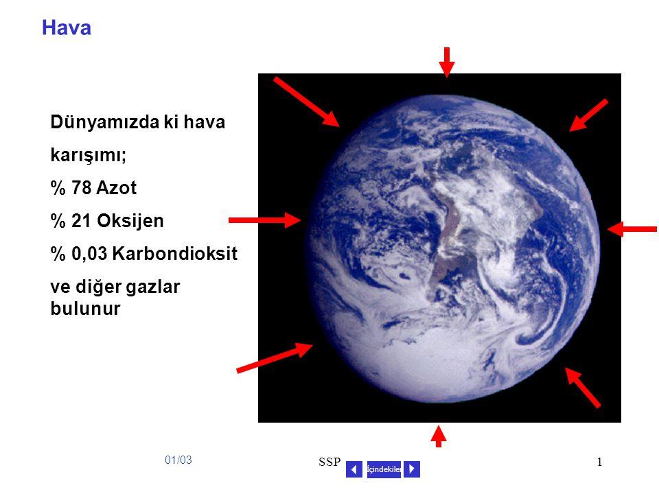 SSP1 İçindekiler Dünyamızda ki hava karışımı; % 78 Azot % 21 Oksijen % 0,03 Karbondioksit ve diğer gazlar bulunur Hava 01/03