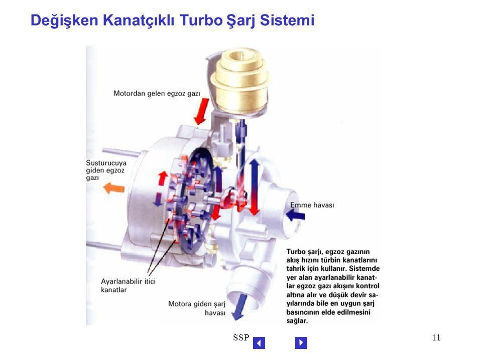 SSP11 Değişken Kanatçıklı Turbo Şarj Sistemi