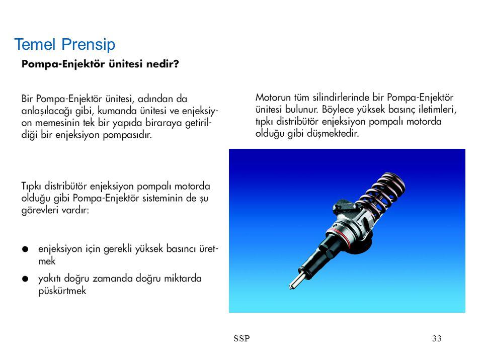 SSP33 Temel Prensip