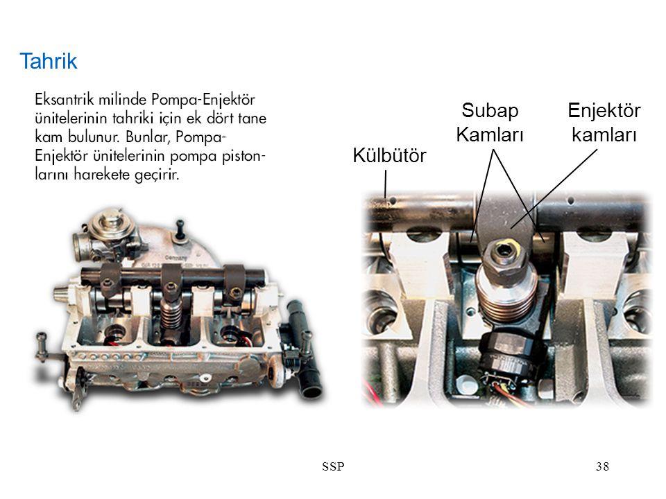 SSP38 Tahrik Külbütör Subap Kamları Enjektör kamları