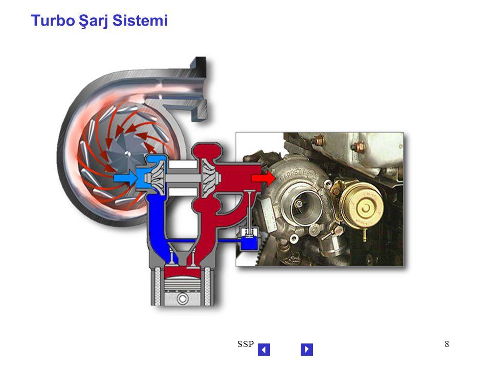 SSP8 Turbo Şarj Sistemi