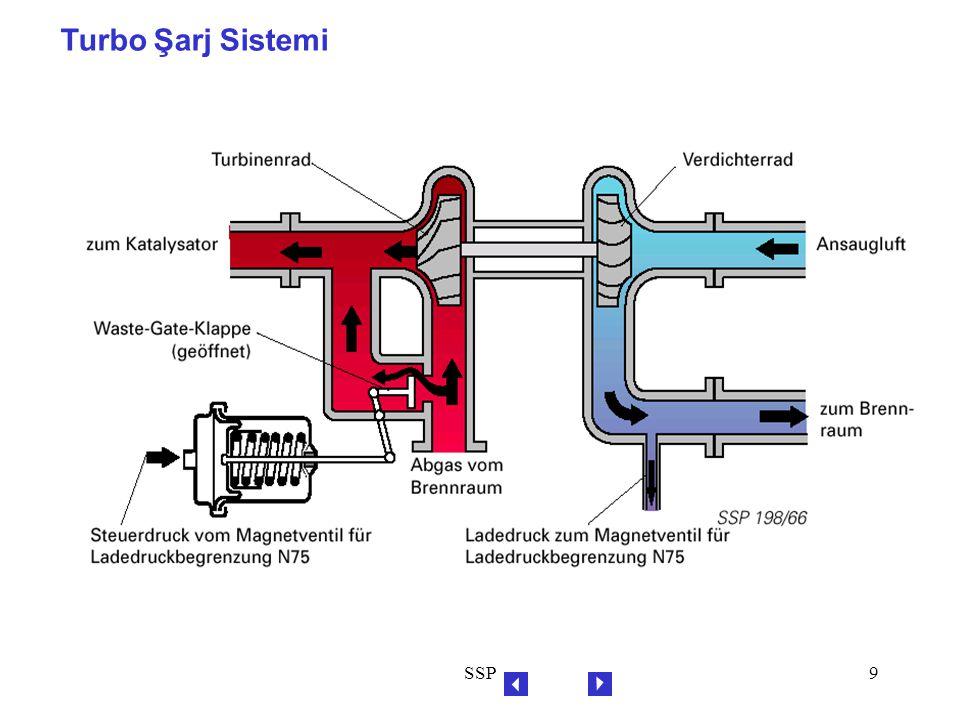 SSP9 Turbo Şarj Sistemi