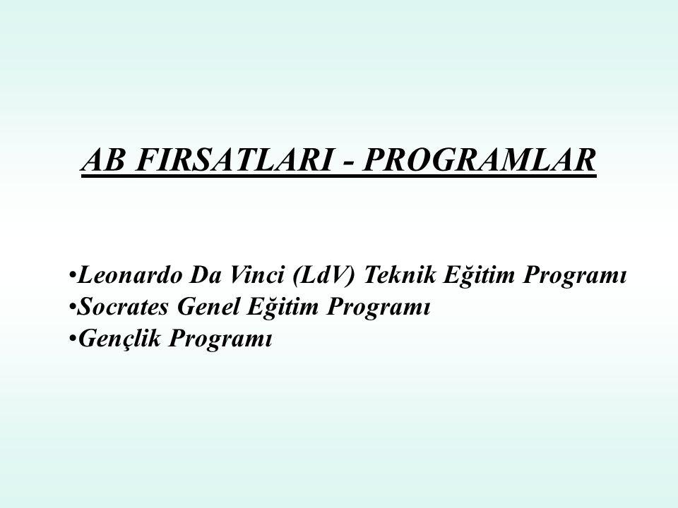 AB FIRSATLARI - PROGRAMLAR Leonardo Da Vinci (LdV) Teknik Eğitim Programı Socrates Genel Eğitim Programı Gençlik Programı