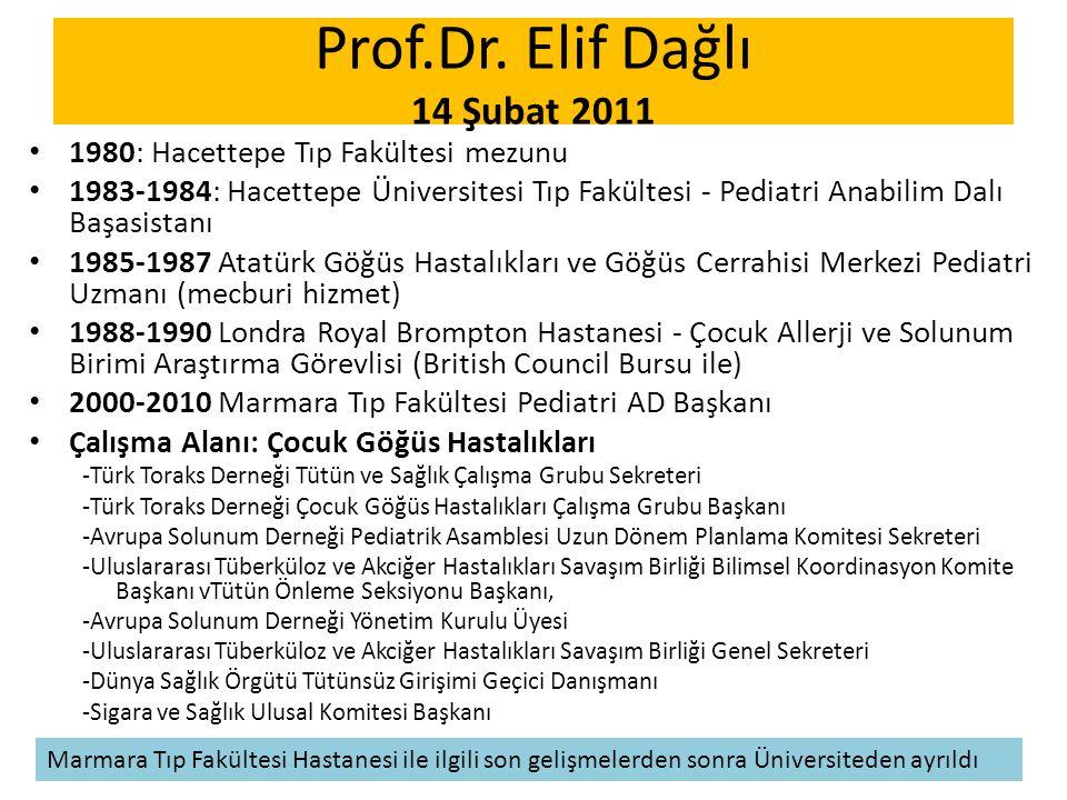 Prof.Dr. Elif Dağlı 14 Şubat 2011 1980: Hacettepe Tıp Fakültesi mezunu 1983-1984: Hacettepe Üniversitesi Tıp Fakültesi - Pediatri Anabilim Dalı Başasi