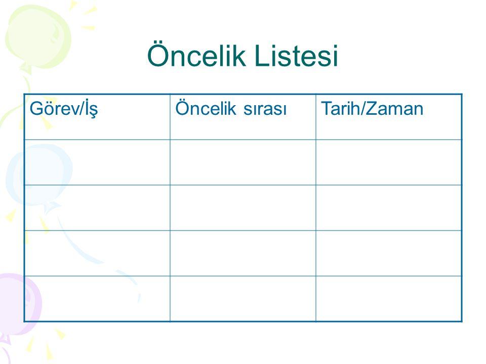 Öncelik Listesi Görev/İşÖncelik sırasıTarih/Zaman