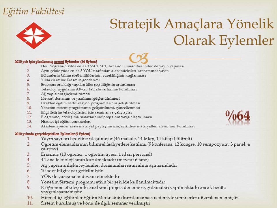  Eğitim Fakültesi Stratejik Amaçlara Yönelik Olarak Eylemler