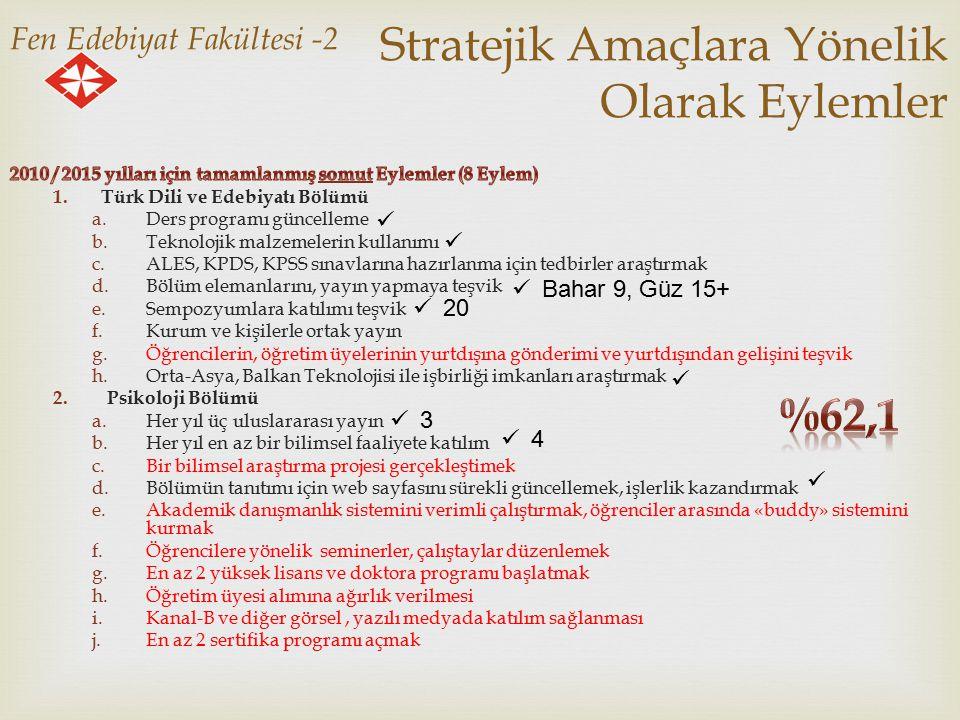 Fen Edebiyat Fakültesi -2 Stratejik Amaçlara Yönelik Olarak Eylemler Bahar 9, Güz 15+ 20 3 4