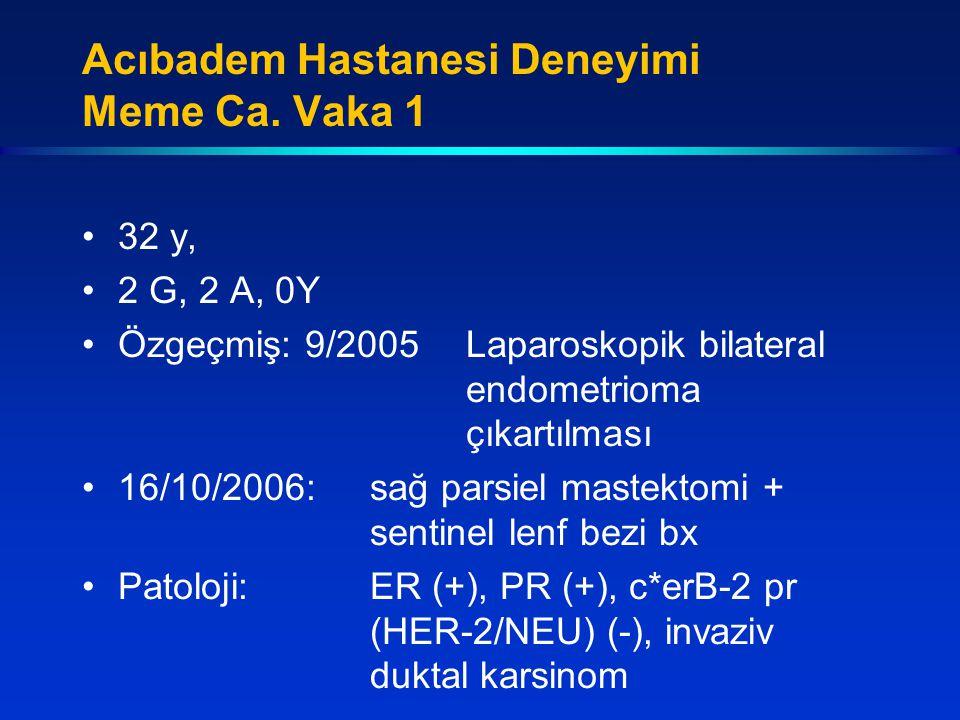 Acıbadem Hastanesi Deneyimi Meme Ca. Vaka 1 32 y, 2 G, 2 A, 0Y Özgeçmiş: 9/2005Laparoskopik bilateral endometrioma çıkartılması 16/10/2006:sağ parsiel