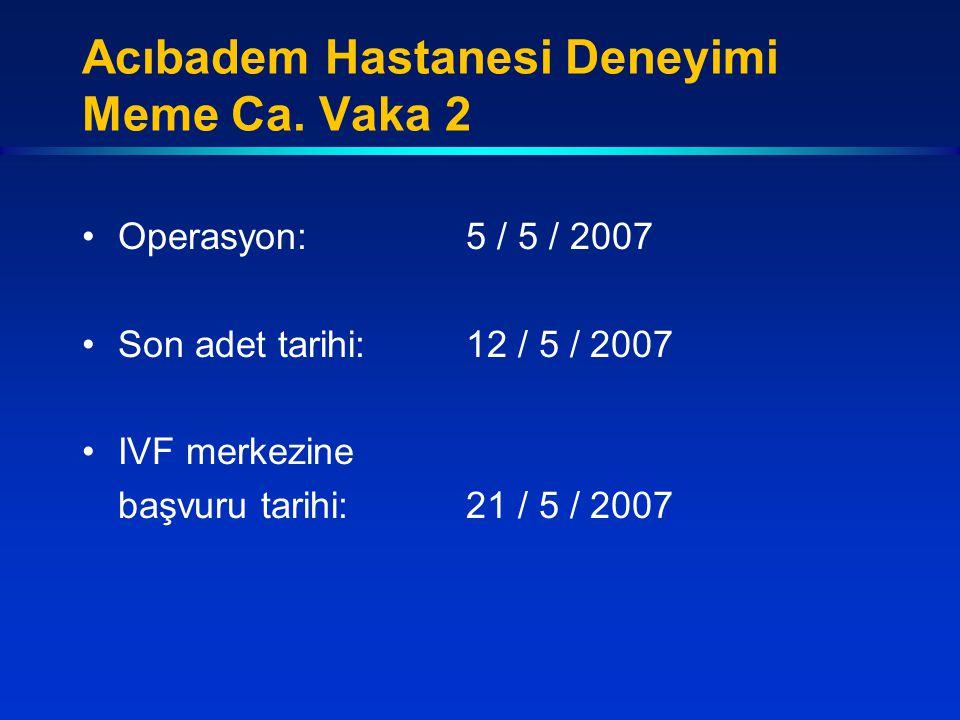 Acıbadem Hastanesi Deneyimi Meme Ca. Vaka 2 Operasyon:5 / 5 / 2007 Son adet tarihi:12 / 5 / 2007 IVF merkezine başvuru tarihi:21 / 5 / 2007