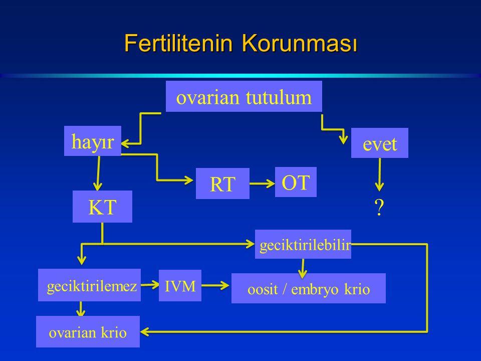 Fertilitenin Korunması ovarian tutulum evet hayır ? RT OT KT geciktirilebilir geciktirilemez ovarian krio IVM oosit / embryo krio