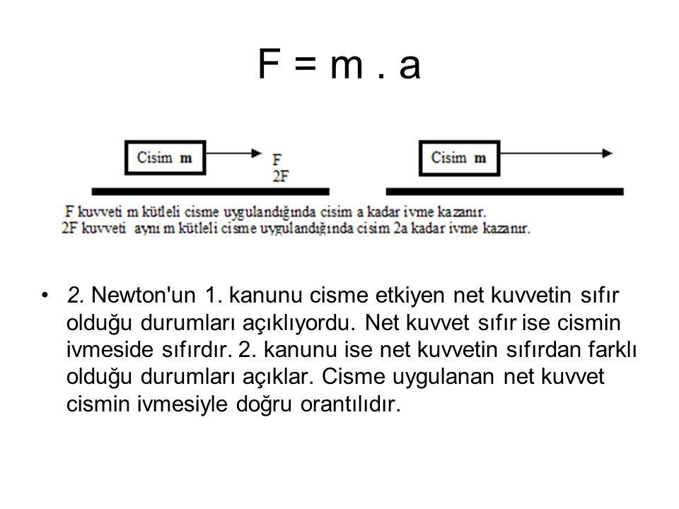 F = m. a 2. Newton'un 1. kanunu cisme etkiyen net kuvvetin sıfır olduğu durumları açıklıyordu. Net kuvvet sıfır ise cismin ivmeside sıfırdır. 2. kanun