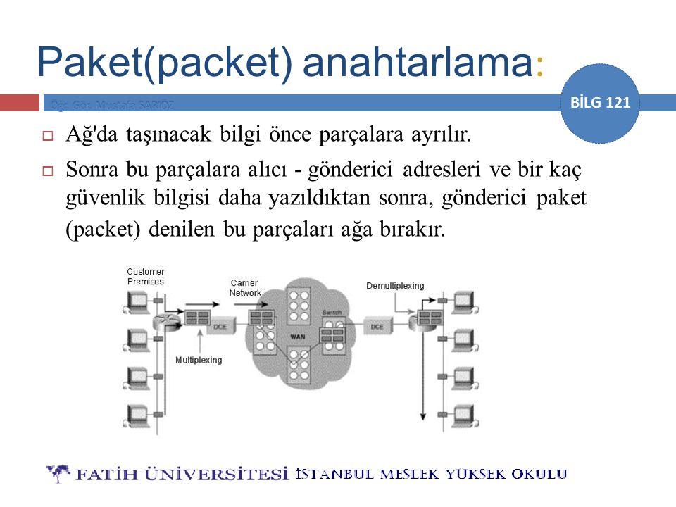 BİLG 121 Paket(packet) anahtarlama :  Ağ'da taşınacak bilgi önce parçalara ayrılır.  Sonra bu parçalara alıcı - gönderici adresleri ve bir kaç güven