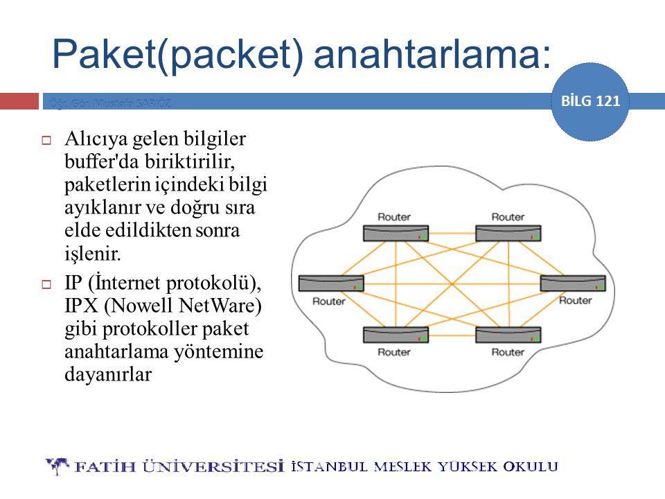 BİLG 121 Paket(packet) anahtarlama:  Alıcıya gelen bilgiler buffer'da biriktirilir, paketlerin içindeki bilgi ayıklanır ve doğru sıra elde edildikten
