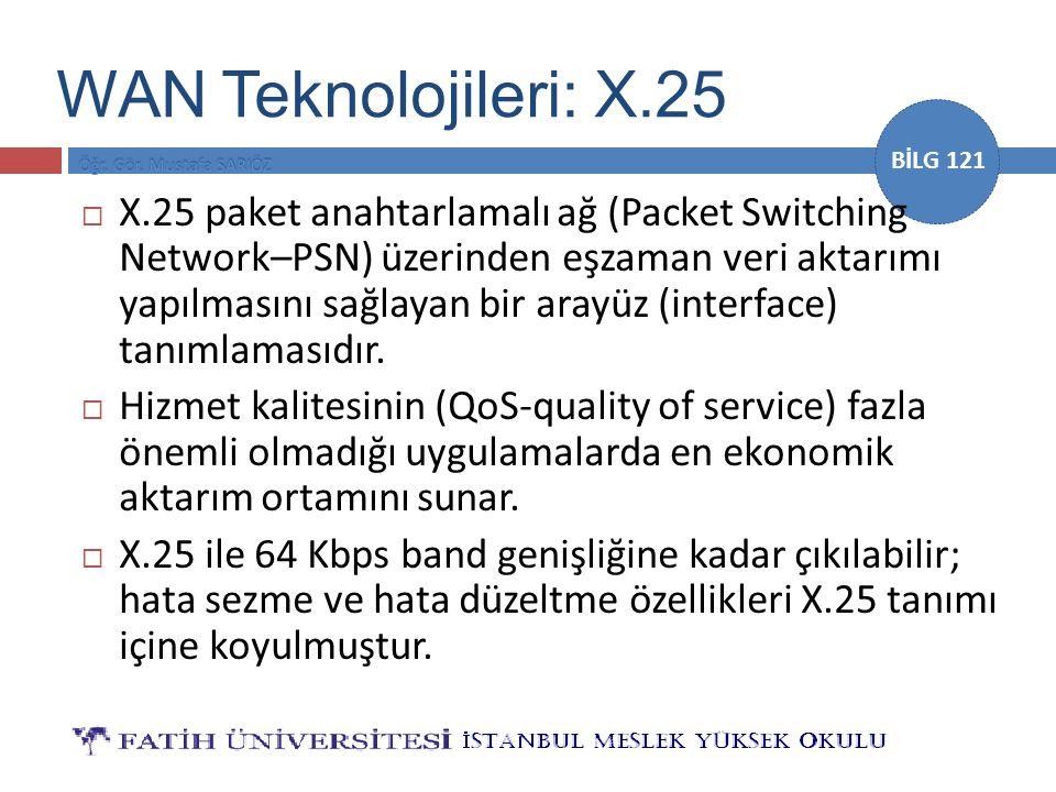 BİLG 121  X.25 paket anahtarlamalı ağ (Packet Switching Network–PSN) üzerinden eşzaman veri aktarımı yapılmasını sağlayan bir arayüz (interface) tanı