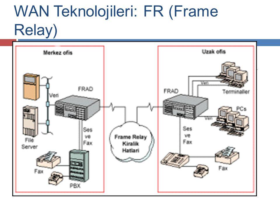 Frame relay kullanıcılara geniş alan ağları üzerinden yüksek hızlarda servis alma imkanı veren, esnek band genişliği kullanımını sağlayan, kiralık hat