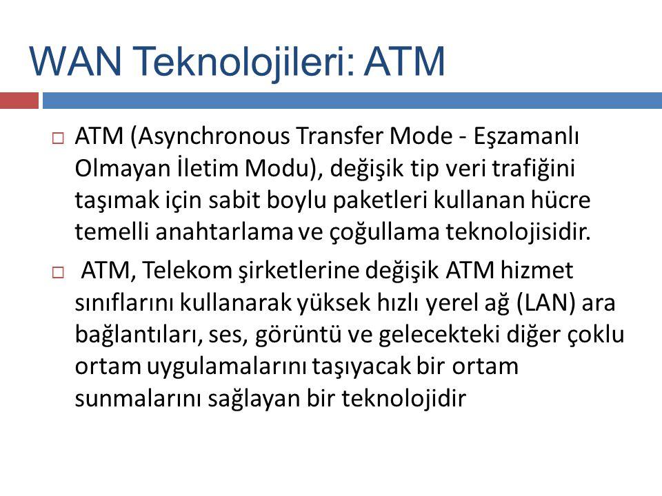  ATM (Asynchronous Transfer Mode - Eşzamanlı Olmayan İletim Modu), değişik tip veri trafiğini taşımak için sabit boylu paketleri kullanan hücre temel