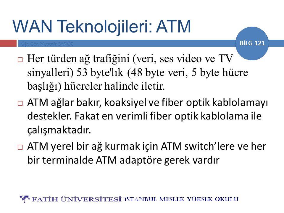 BİLG 121 WAN Teknolojileri: ATM  Her türden ağ trafiğini (veri, ses video ve TV sinyalleri) 53 byte'lık (48 byte veri, 5 byte hücre başlığı) hücreler