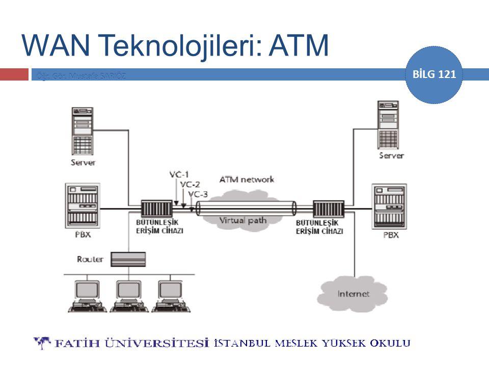 BİLG 121 WAN Teknolojileri: ATM