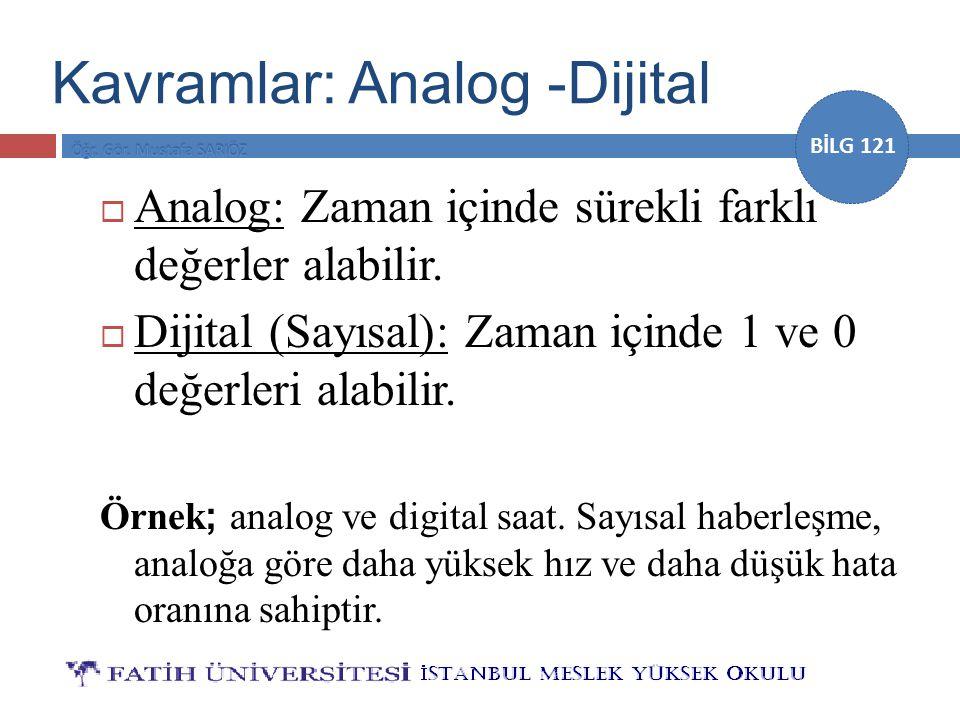 BİLG 121 Kavramlar: Analog -Dijital  Analog: Zaman içinde sürekli farklı değerler alabilir.  Dijital (Sayısal): Zaman içinde 1 ve 0 değerleri alabil