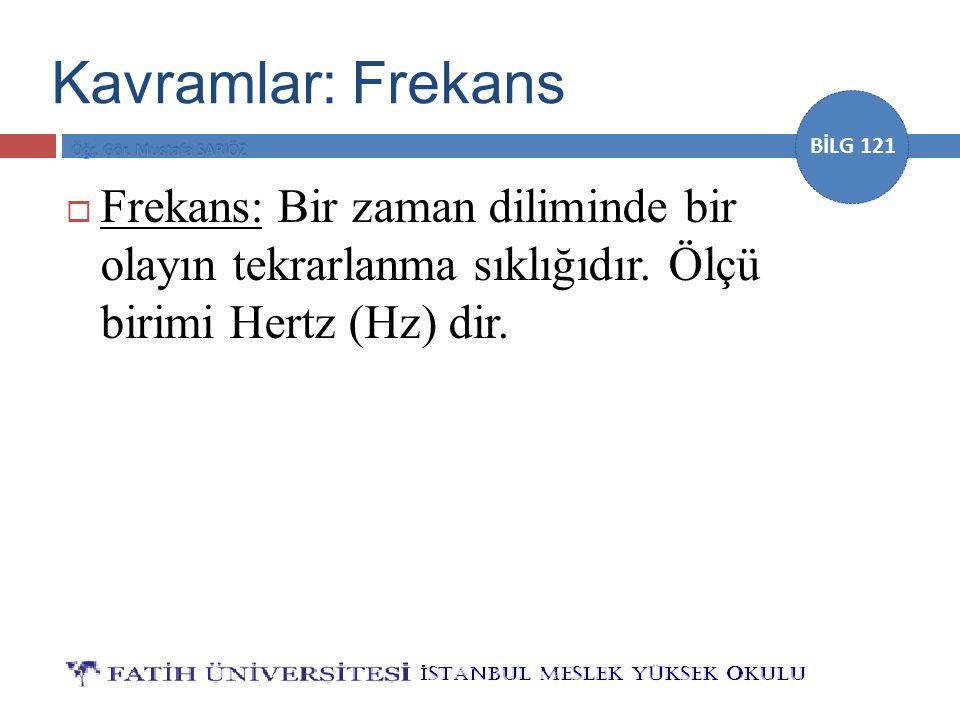 BİLG 121 Kavramlar: Frekans  Frekans: Bir zaman diliminde bir olayın tekrarlanma sıklığıdır. Ölçü birimi Hertz (Hz) dir.