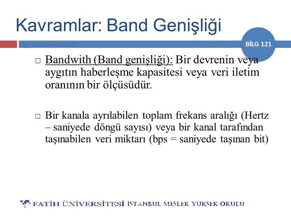 BİLG 121 Kavramlar: Band Genişliği  Bandwith (Band genişliği): Bir devrenin veya aygıtın haberleşme kapasitesi veya veri iletim oranının bir ölçüsüdü