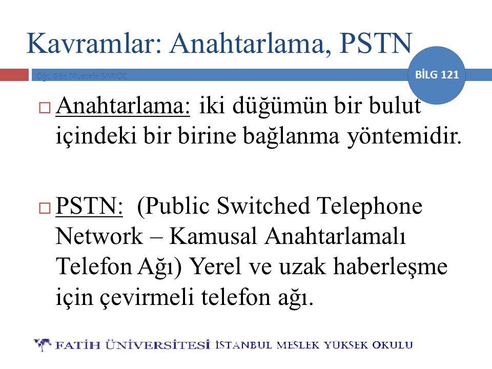 BİLG 121 Kavramlar: PSTN  PSTN : ( Public Switched Telephone Network – Kamusal Anahtarlamalı Telefon Ağı) Yerel ve uzak haberleşme için çevirmeli telefon ağı.