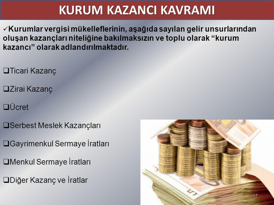 17 KURUM KAZANCI KAVRAMI Kurumlar vergisi mükelleflerinin, aşağıda sayılan gelir unsurlarından oluşan kazançları niteliğine bakılmaksızın ve toplu olarak kurum kazancı olarak adlandırılmaktadır.