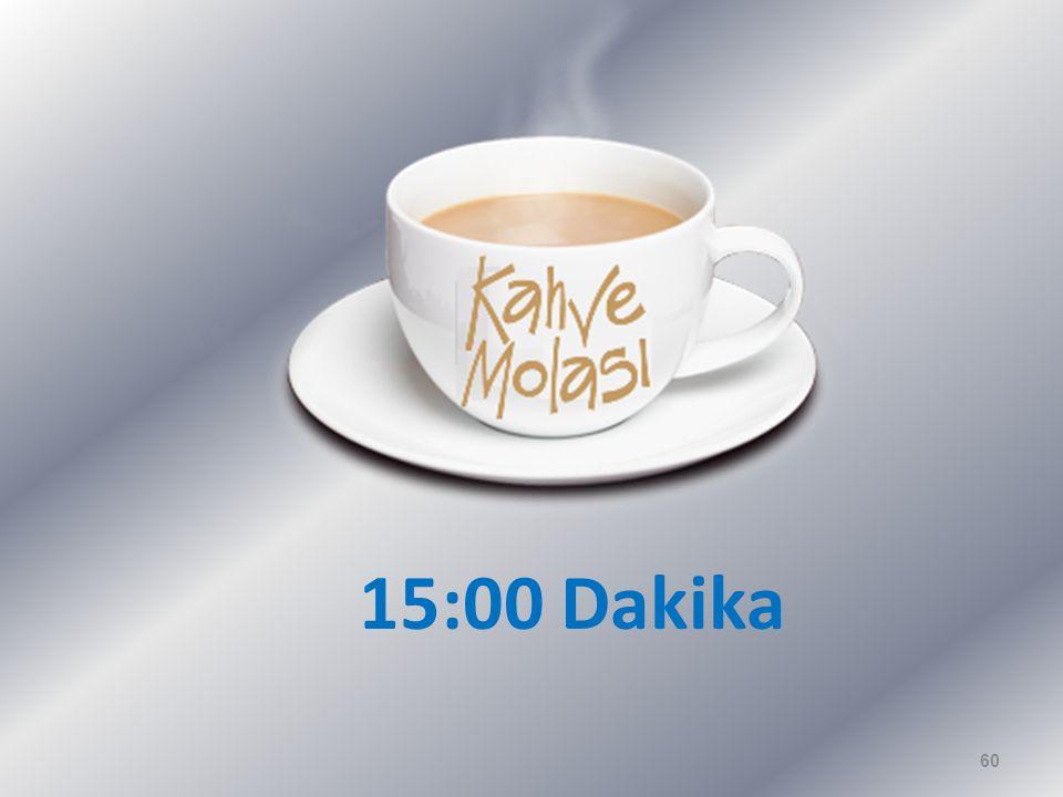 15:00 Dakika 60