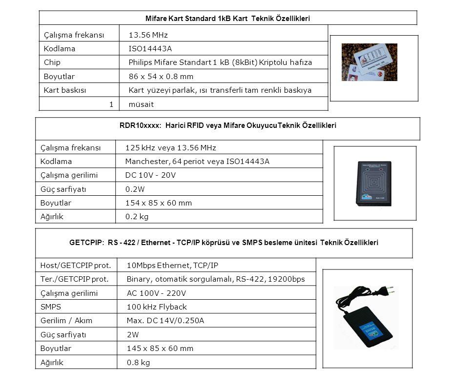 Mifare Kart Standard 1kB Kart Teknik Özellikleri Çalışma frekansı 13.56 MHz Kodlama ISO14443A Chip Philips Mifare Standart 1 kB (8kBit) Kriptolu hafız