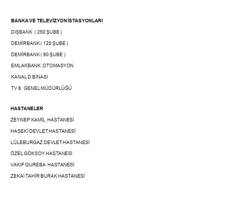 BANKA VE TELEVİZYON İSTASYONLARI DIŞBANK ( 250 ŞUBE ) DEMİRBANK ( 125 ŞUBE ) DEMİRBANK ( 90 ŞUBE ) EMLAKBANK OTOMASYON KANAL D BİNASI TV 8 GENEL MÜDÜR
